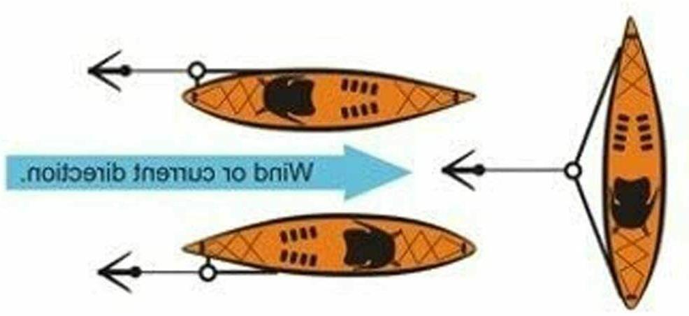 Kayak Kit Rope