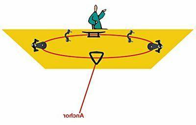 YYST Canoes Anchor Trolley System Pad Eye Cleats 30 Fee